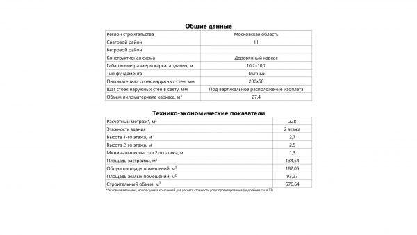 Проект 17СЧ21.00