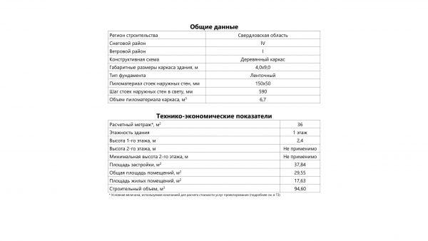 Проект 17СЧ23.00
