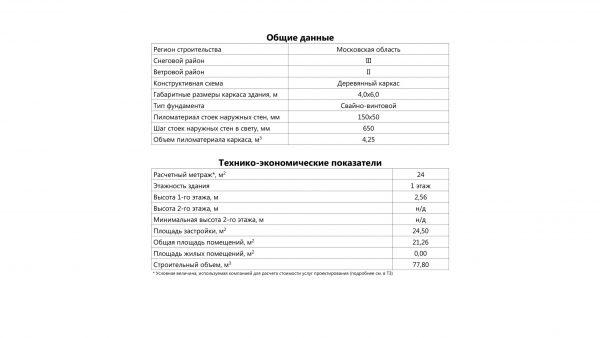Проект 18ДГ09.00