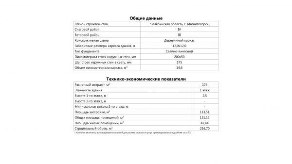 Проект 18ГТ10.00