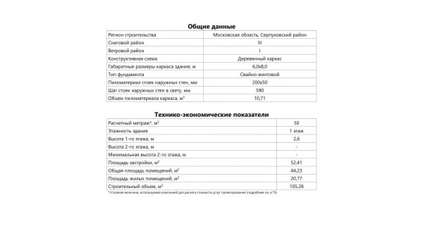 Проект 18ММ02.00