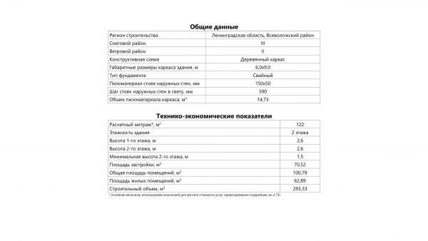 Проект 18ММ04.00