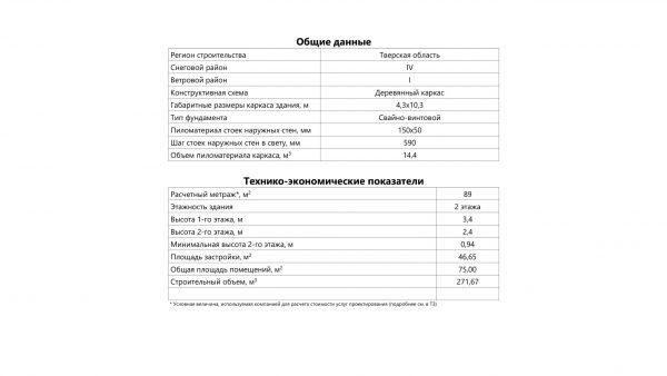 Проект 18ЖН21.00
