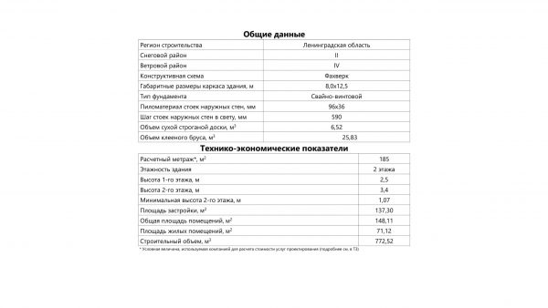 Проект 19ДС17.01