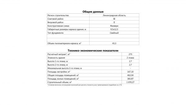 Проект 19ГТ05.00