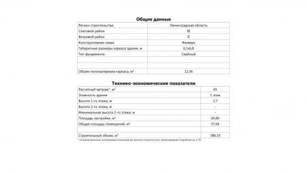 Проект 19ГТ06.00