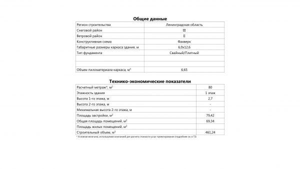 Проект 19ГТ07.00