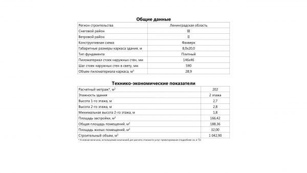 Проект 19ГТ08.00