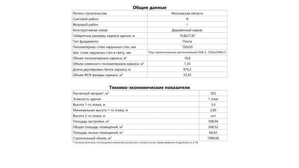 Проект 19ИФ13.00