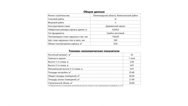 Проект 19ПФ03.00