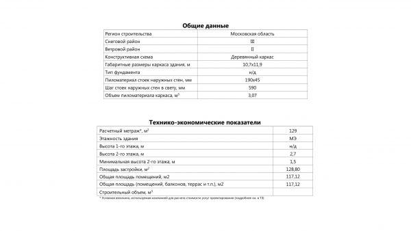 Проект 19СМ06.00