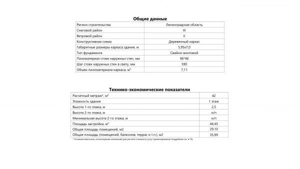 Проект 20ДП03.00