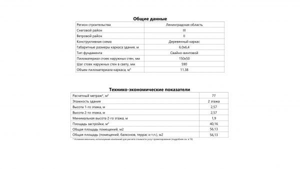 Проект 20ИФ02.00