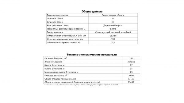 Проект 20ИМ01.00