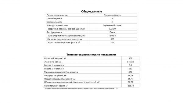 Проект 20ММ01.00