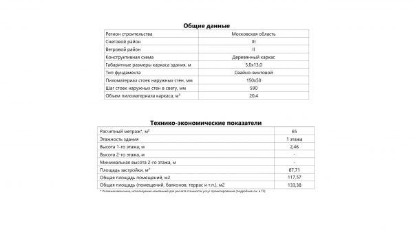 Проект 20ММ02.00