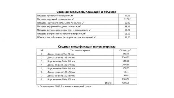 Проект 19АМ03.00