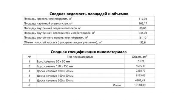 Проект 19АМ04.00