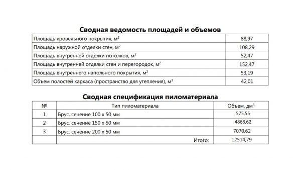 Проект 19ДЕ10.00