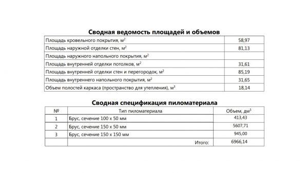 Проект 18ИМ01.00