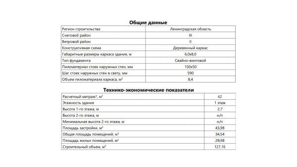 Проект 18ИМ03.00