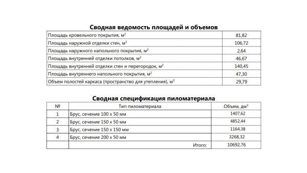 Проект 18ИМ05.00
