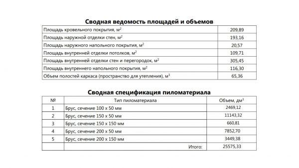 Проект 18ИМ06.00