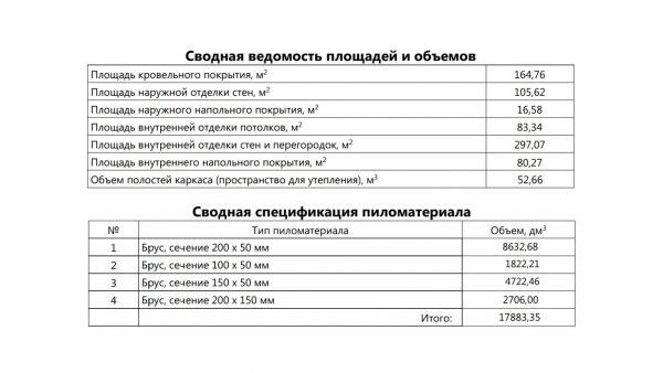 Проект 18ИМ08.00