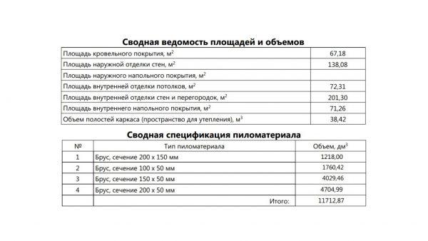 Проект 18ИМ09.00