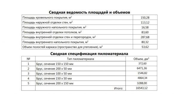 Проект 18ИМ08.01