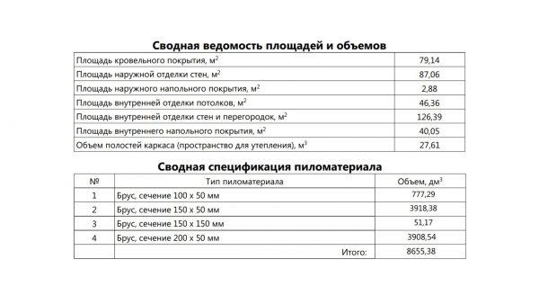 Проект 18ИМ11.00