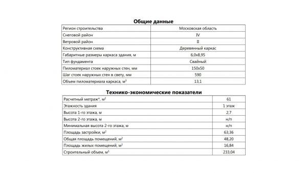 Проект 18ДП06.00