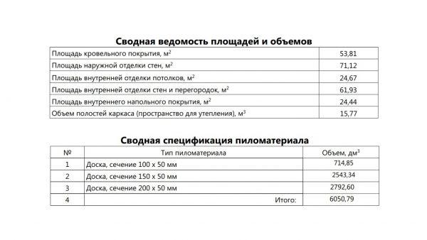 Проект 18ДП05.00