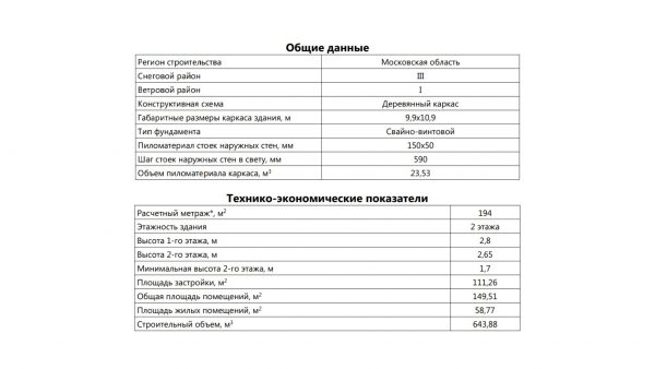 Проект 18ДП07.00