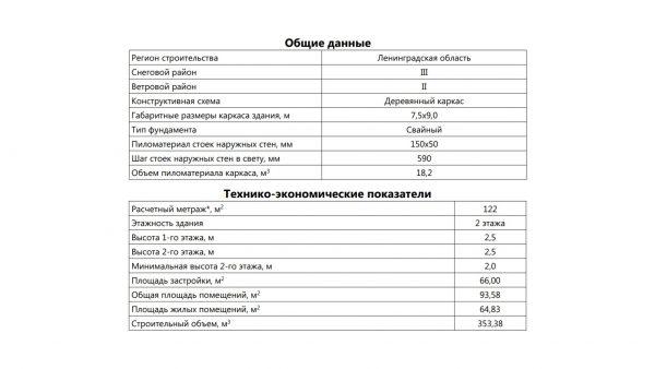 Проект 19ДП04.00