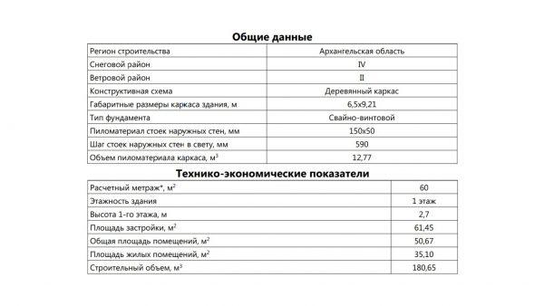 Проект 19ДП05.00