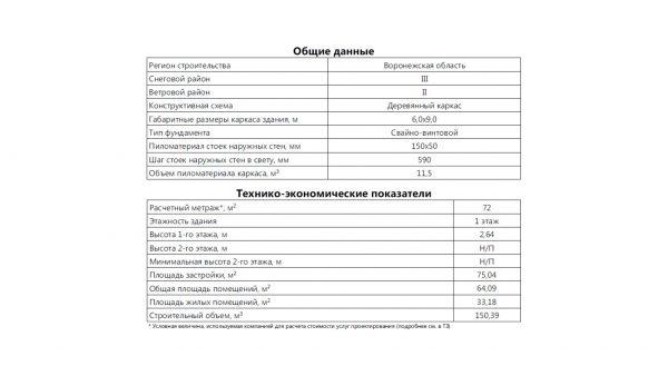 Проект 18РА08.00