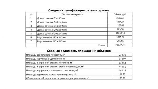 Проект 19ДП08.00