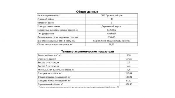 Проект 19ДП07.00
