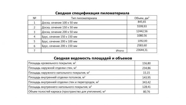 Проект 19ДП06.00