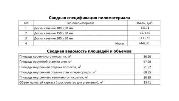 Проект 19ДП09.00