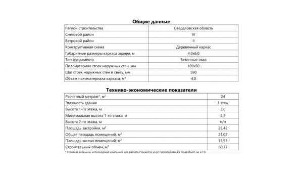 Проект 17ИФ06.00