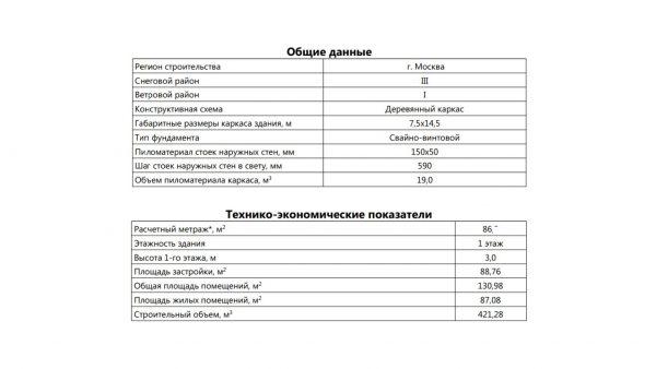 Проект 18СШ13.00