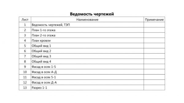 Проект 18СЯ22.00