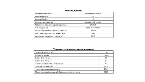 Проект 20КМ07.00