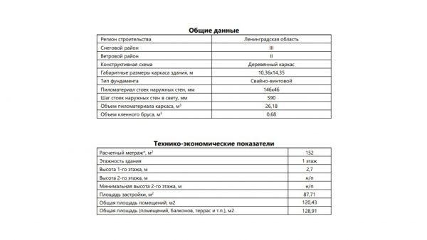 Проект 20ИФ08.00