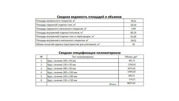 Проект 19ВР03.00