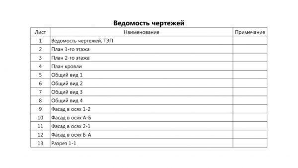 Проект 18СЯ28.00