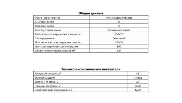 Проект 20ВС01.00