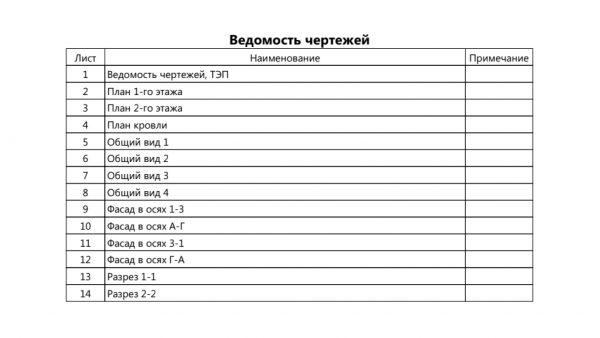 Проект 18СЯ29.00
